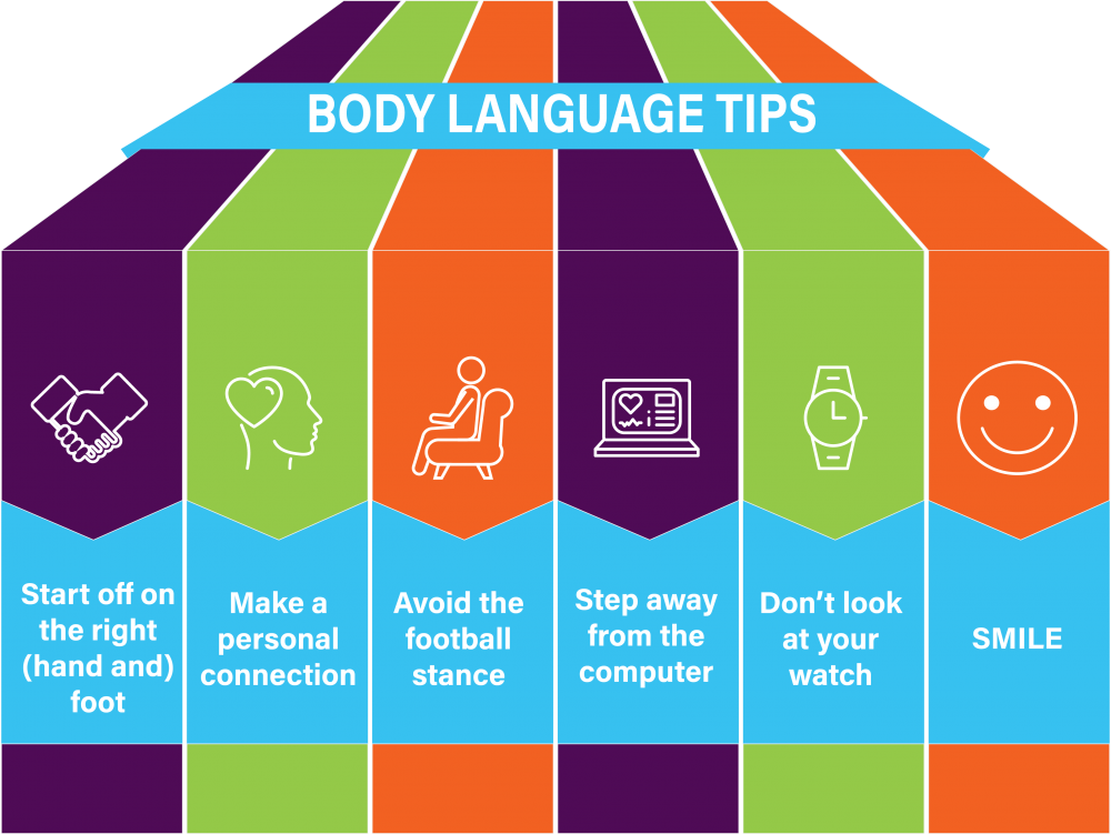 Physician Body Language Tips